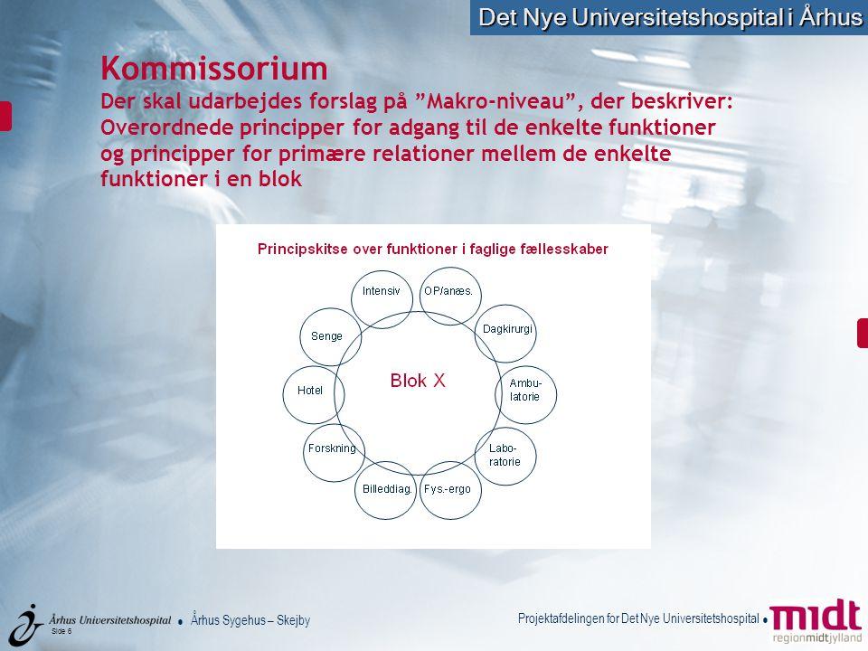 Kommissorium Der skal udarbejdes forslag på Makro-niveau , der beskriver: Overordnede principper for adgang til de enkelte funktioner og principper for primære relationer mellem de enkelte funktioner i en blok