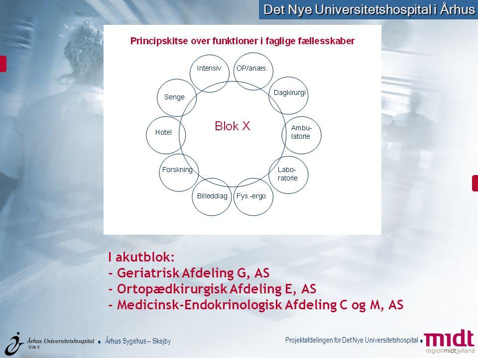 I akutblok: - Geriatrisk Afdeling G, AS - Ortopædkirurgisk Afdeling E, AS - Medicinsk-Endokrinologisk Afdeling C og M, AS