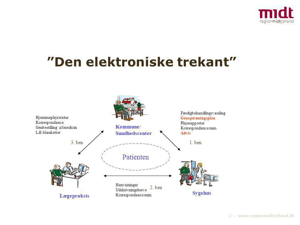 Den elektroniske trekant