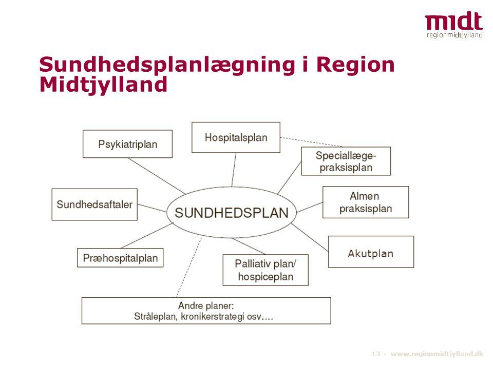 Sundhedsplanlægning i Region Midtjylland