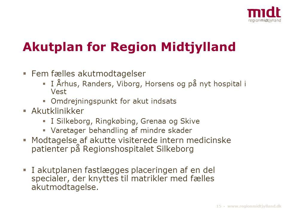 Akutplan for Region Midtjylland