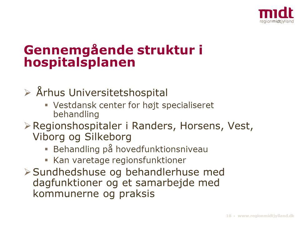 Gennemgående struktur i hospitalsplanen
