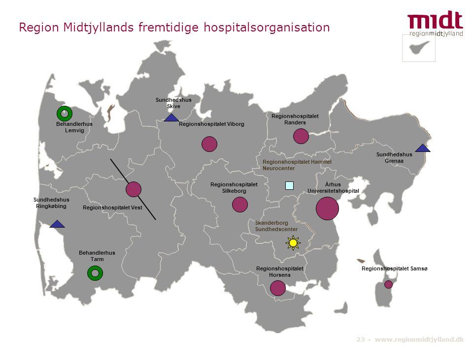 Region Midtjyllands fremtidige hospitalsorganisation