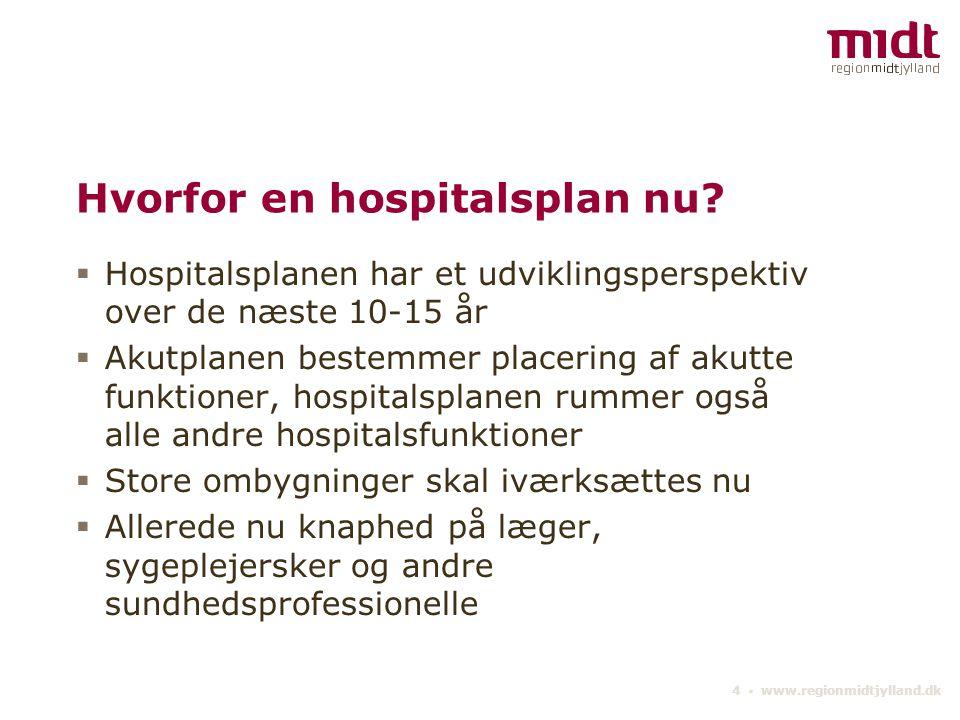 Hvorfor en hospitalsplan nu