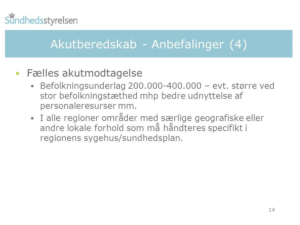 Akutberedskab - Anbefalinger (4)