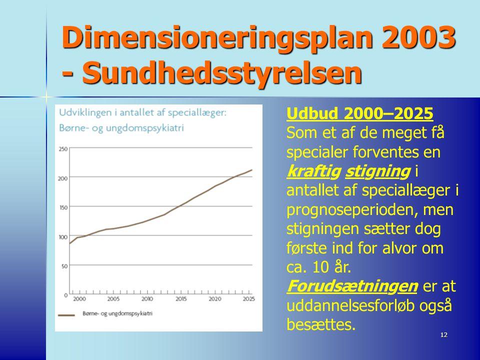 Dimensioneringsplan 2003 - Sundhedsstyrelsen