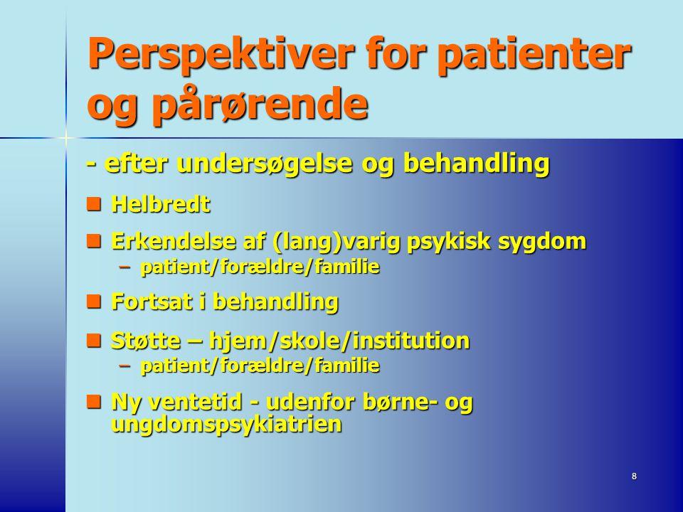 Perspektiver for patienter og pårørende