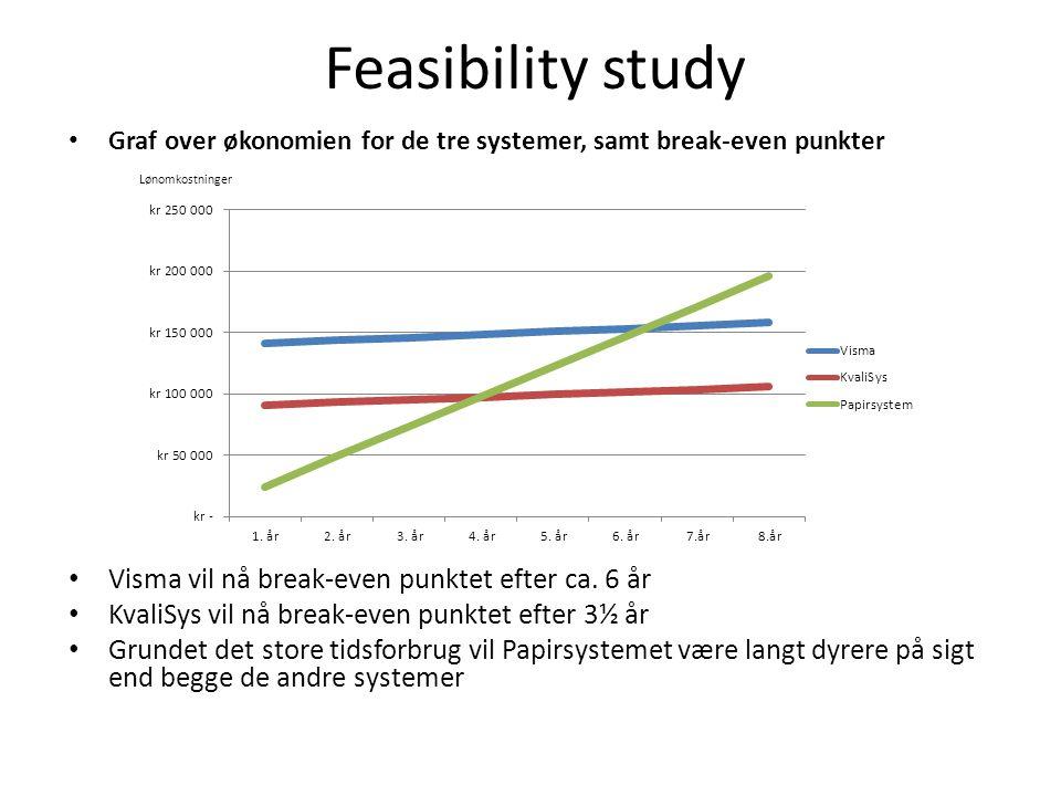 Feasibility study Visma vil nå break-even punktet efter ca. 6 år