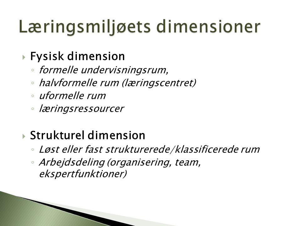 Læringsmiljøets dimensioner