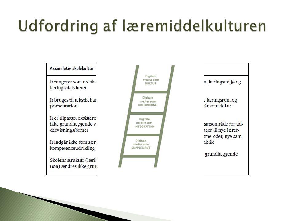 Udfordring af læremiddelkulturen