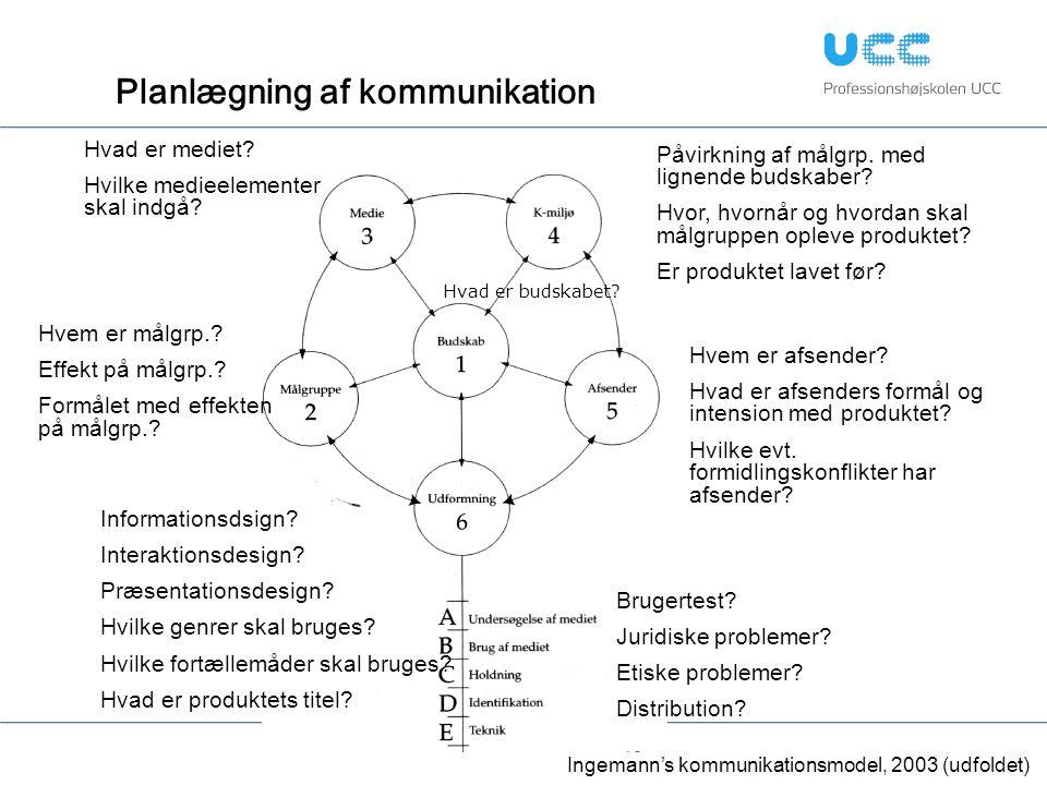 Planlægning af kommunikation