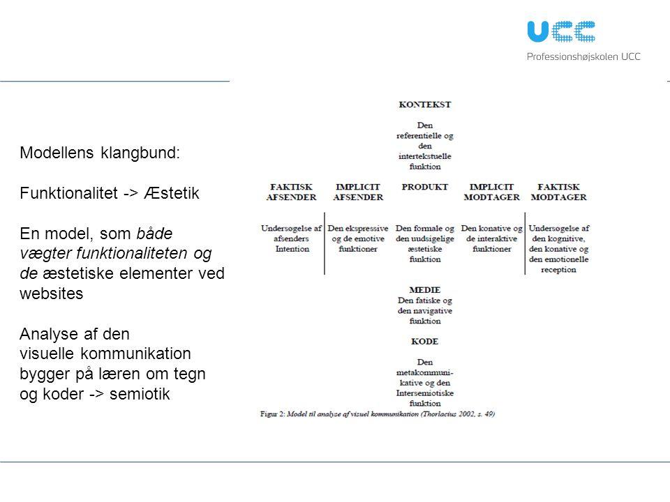 Modellens klangbund: Funktionalitet -> Æstetik. En model, som både vægter funktionaliteten og de æstetiske elementer ved websites.