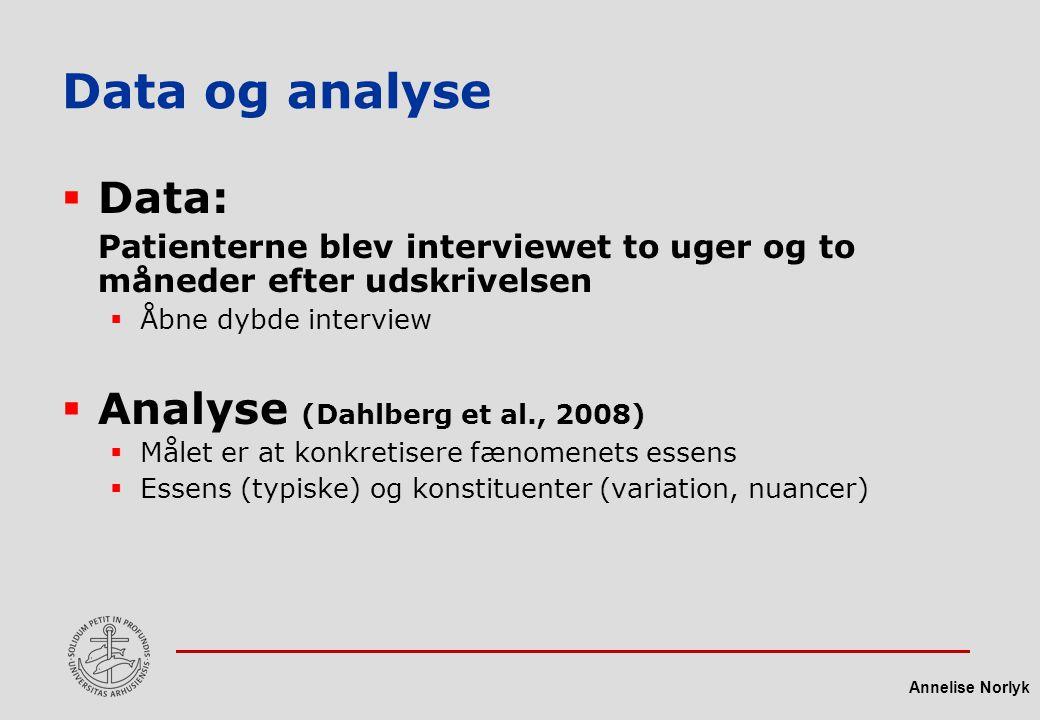 Data og analyse Data: Analyse (Dahlberg et al., 2008)