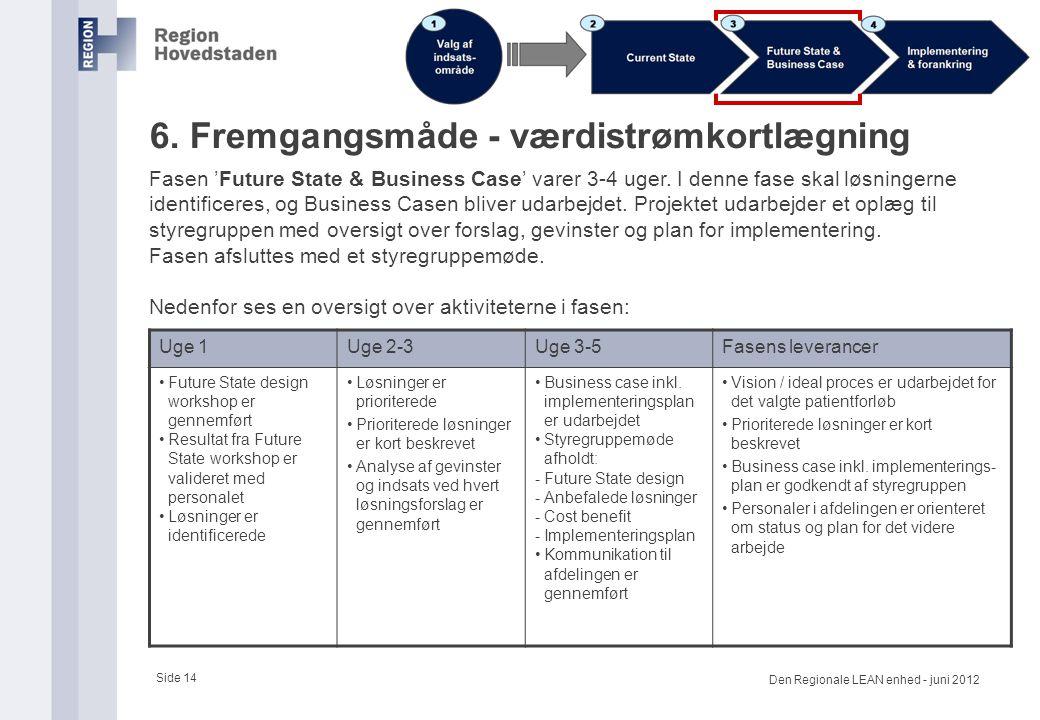 6. Fremgangsmåde - værdistrømkortlægning