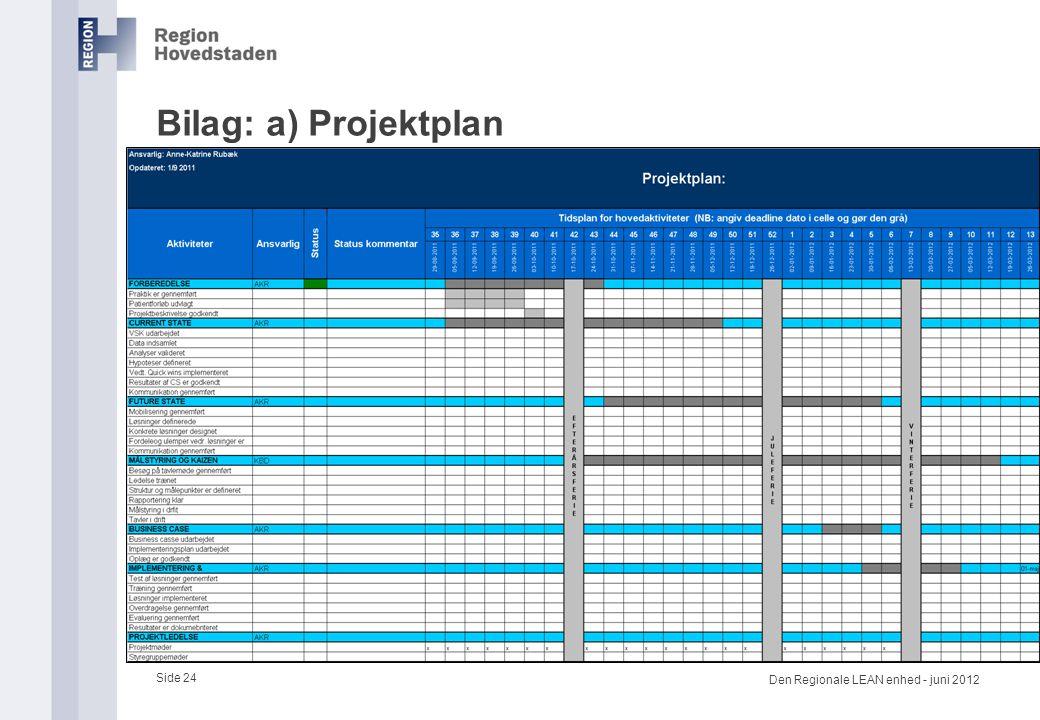 Bilag: a) Projektplan Side 24 Den Regionale LEAN enhed - juni 2012