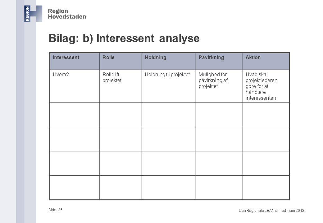 Bilag: b) Interessent analyse