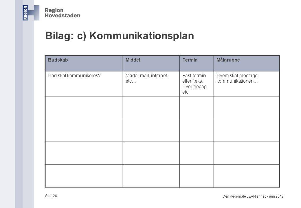 Bilag: c) Kommunikationsplan