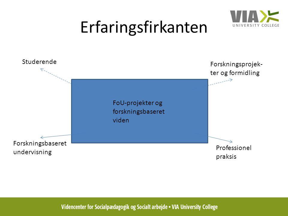 Erfaringsfirkanten Studerende Forskningsprojek-ter og formidling