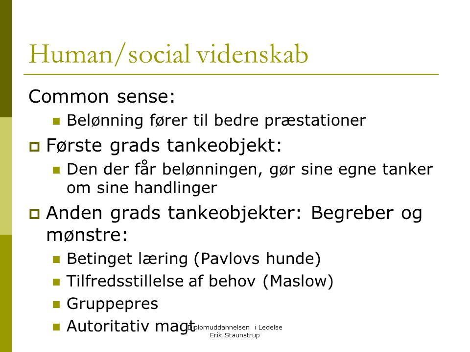 Human/social videnskab