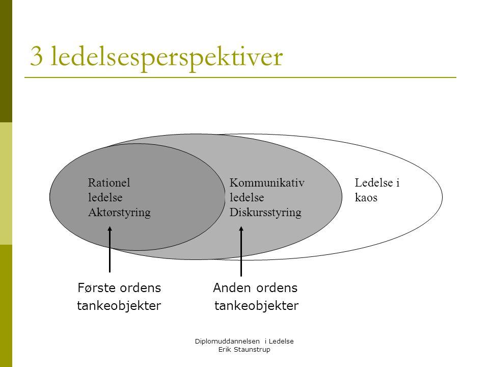 3 ledelsesperspektiver