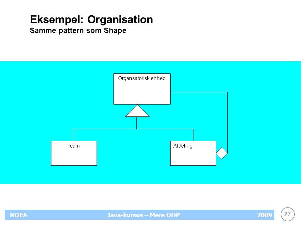 Eksempel: Organisation Samme pattern som Shape