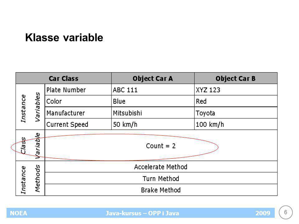 Klasse variable
