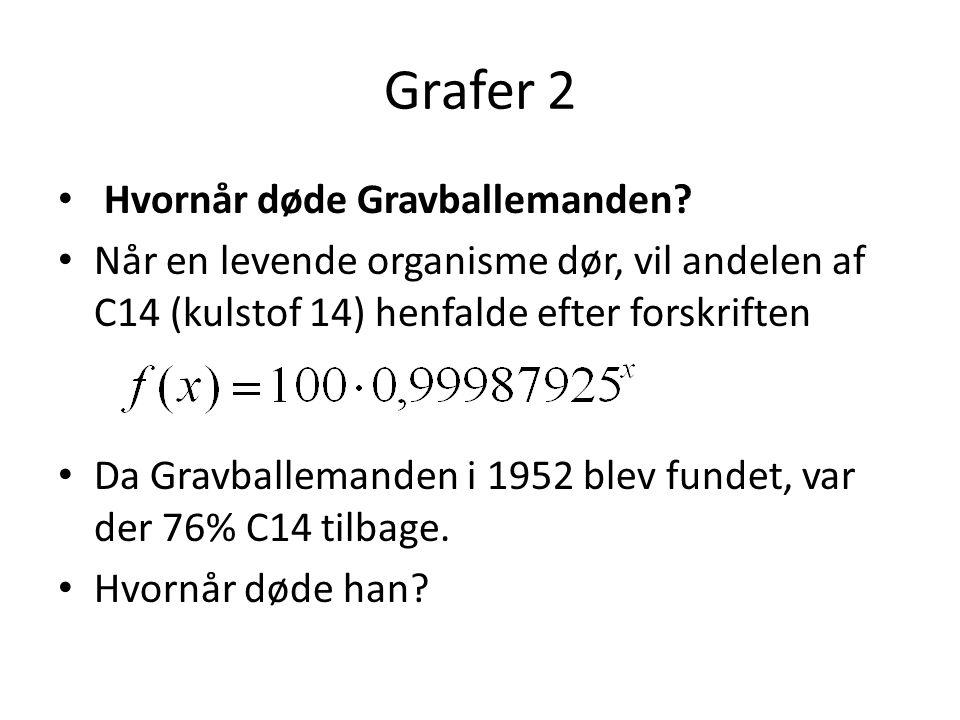 Grafer 2 Hvornår døde Gravballemanden