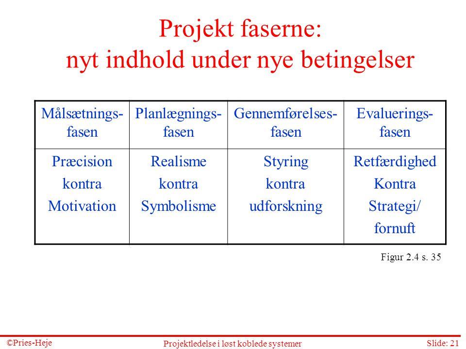 Projekt faserne: nyt indhold under nye betingelser