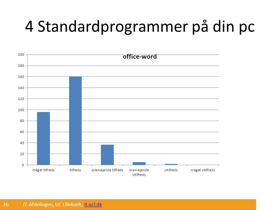 4 Standardprogrammer på din pc