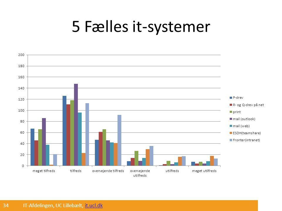 5 Fælles it-systemer 34 IT-Afdelingen, UC Lillebælt, it.ucl.dk
