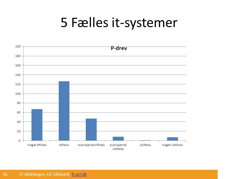 5 Fælles it-systemer 36 IT-Afdelingen, UC Lillebælt, it.ucl.dk