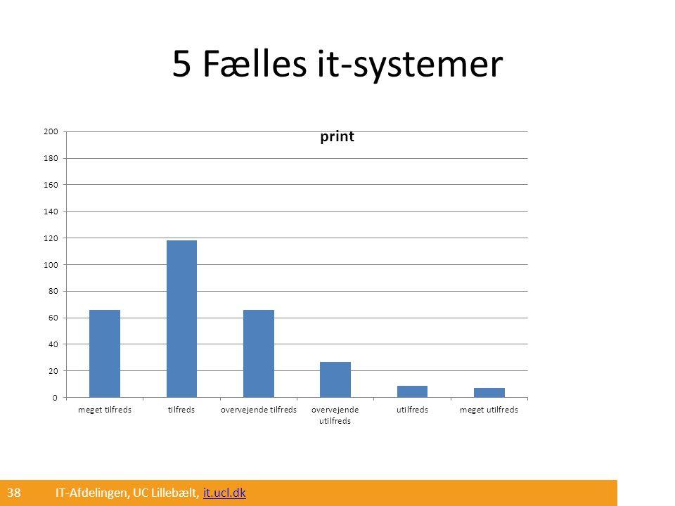 5 Fælles it-systemer 38 IT-Afdelingen, UC Lillebælt, it.ucl.dk
