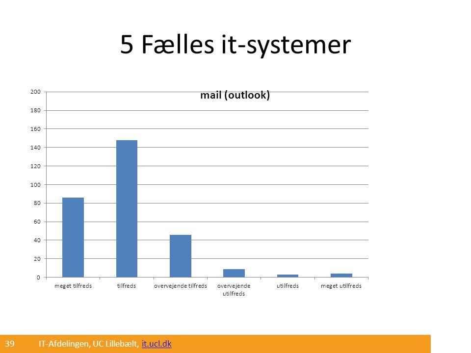 5 Fælles it-systemer 39 IT-Afdelingen, UC Lillebælt, it.ucl.dk