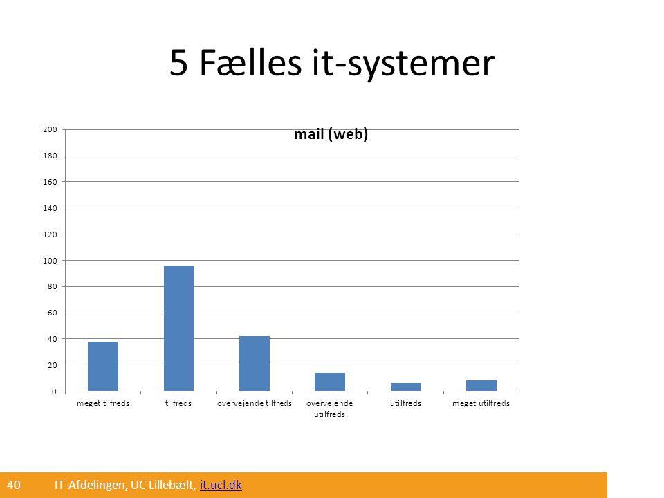 5 Fælles it-systemer 40 IT-Afdelingen, UC Lillebælt, it.ucl.dk