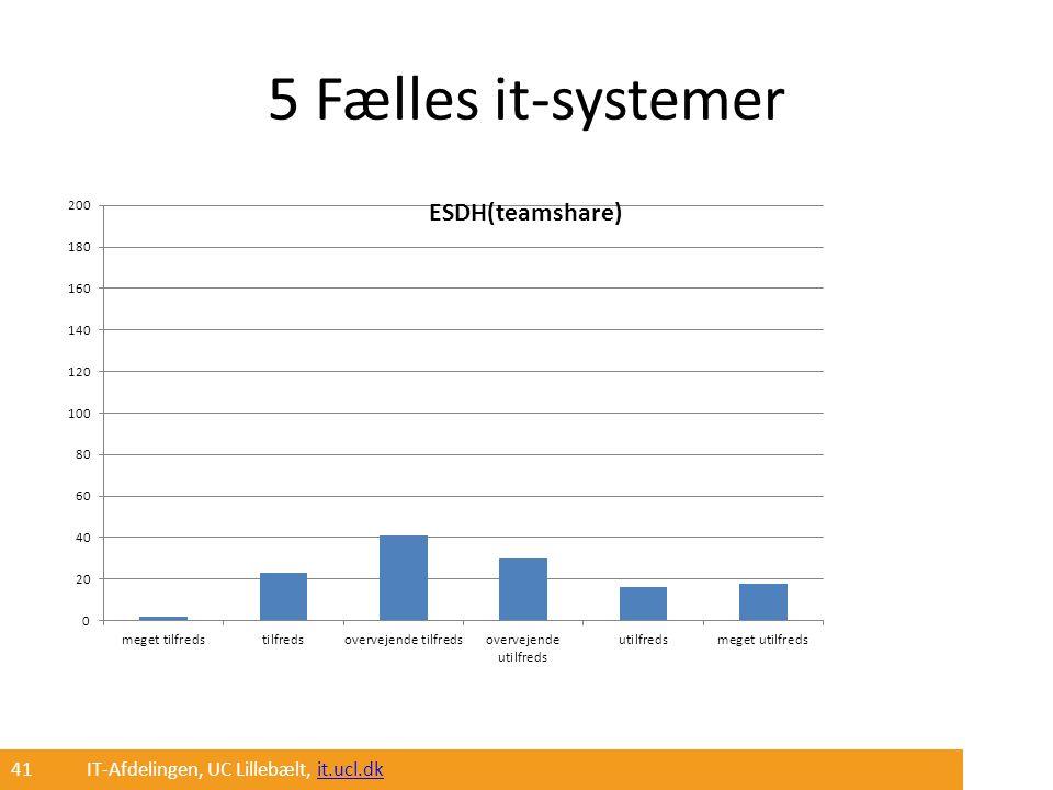 5 Fælles it-systemer 41 IT-Afdelingen, UC Lillebælt, it.ucl.dk