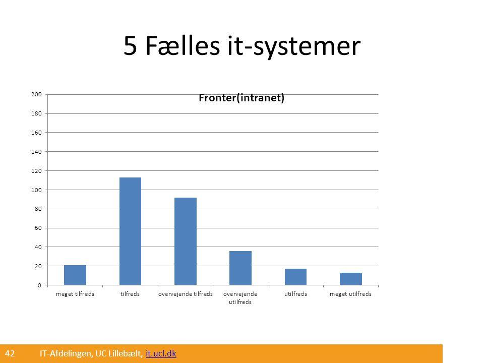 5 Fælles it-systemer 42 IT-Afdelingen, UC Lillebælt, it.ucl.dk