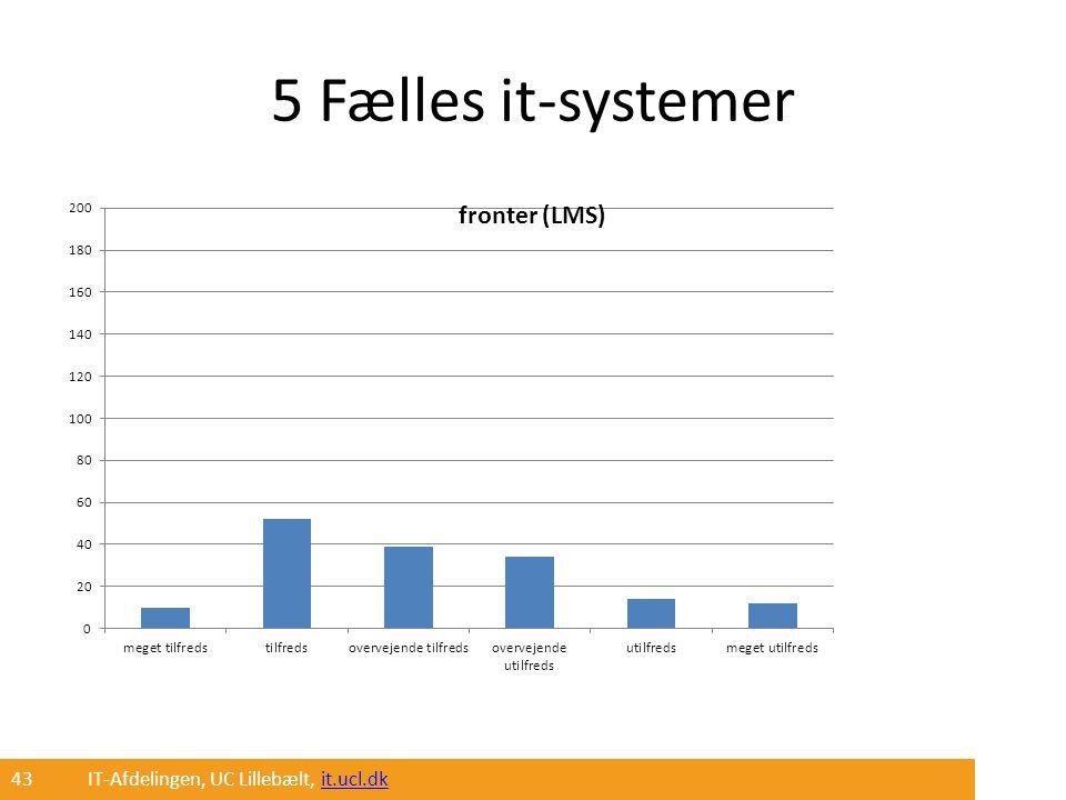 5 Fælles it-systemer 43 IT-Afdelingen, UC Lillebælt, it.ucl.dk