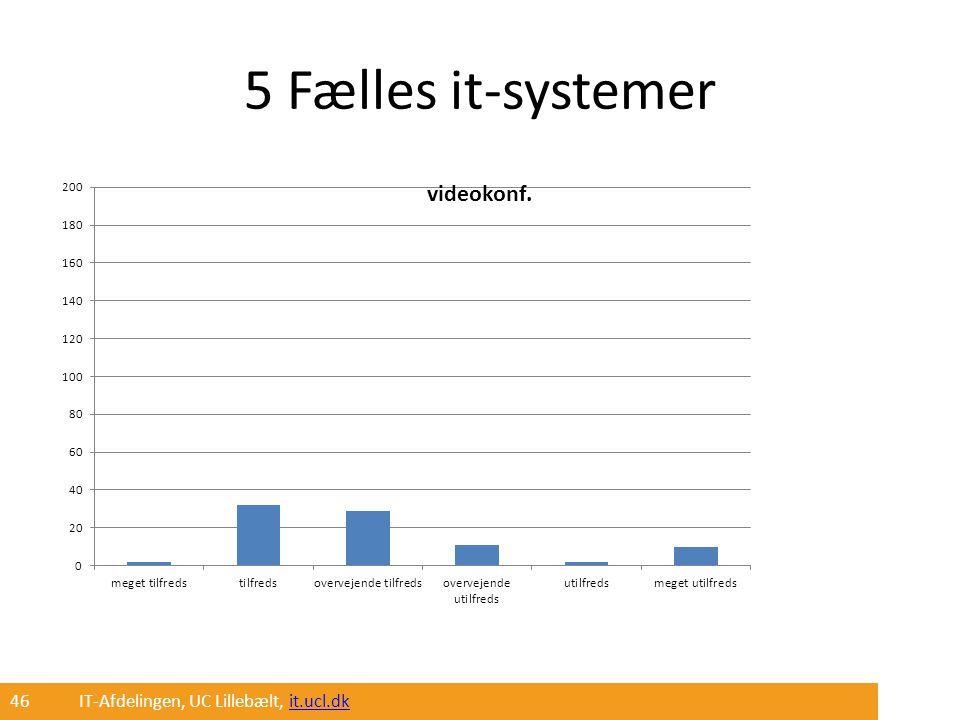 5 Fælles it-systemer 46 IT-Afdelingen, UC Lillebælt, it.ucl.dk