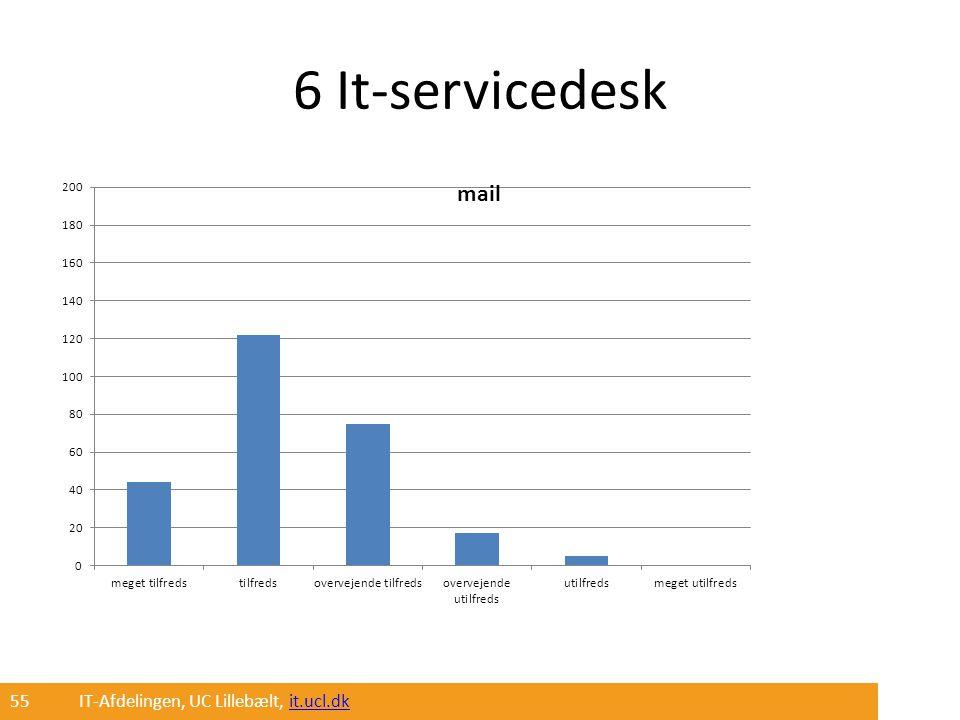 6 It-servicedesk 55 IT-Afdelingen, UC Lillebælt, it.ucl.dk