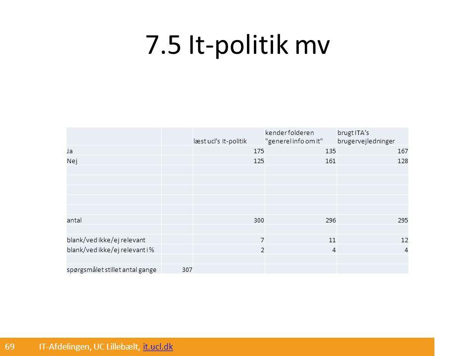 7.5 It-politik mv 69 IT-Afdelingen, UC Lillebælt, it.ucl.dk