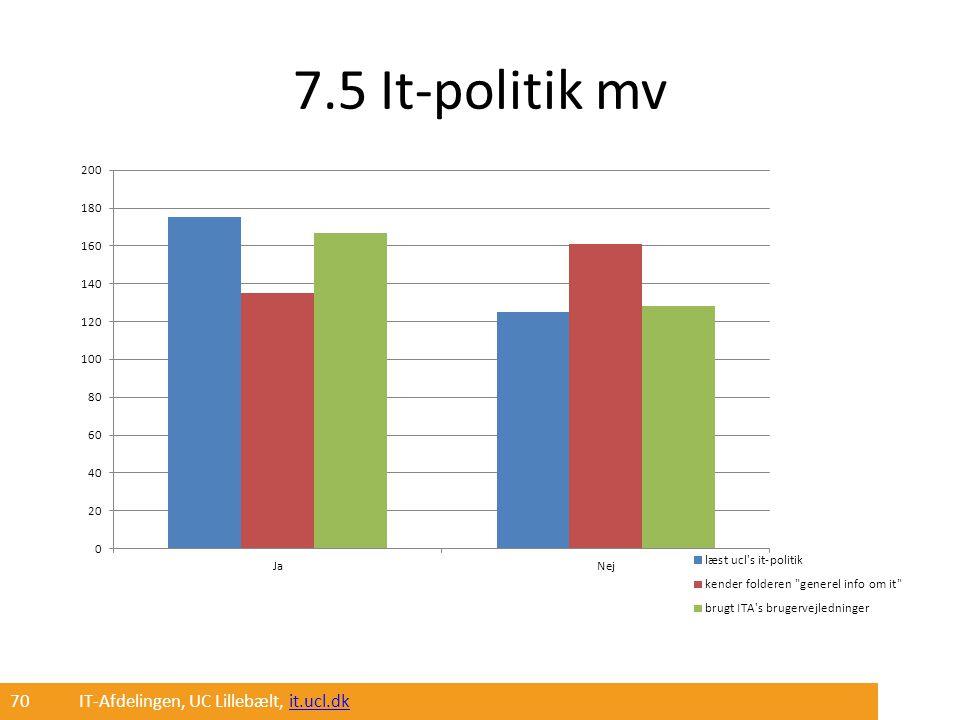7.5 It-politik mv 70 IT-Afdelingen, UC Lillebælt, it.ucl.dk