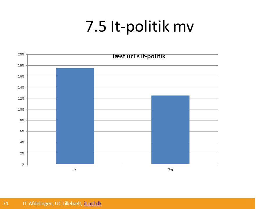7.5 It-politik mv 71 IT-Afdelingen, UC Lillebælt, it.ucl.dk