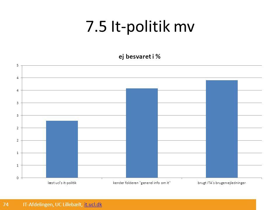 7.5 It-politik mv 74 IT-Afdelingen, UC Lillebælt, it.ucl.dk