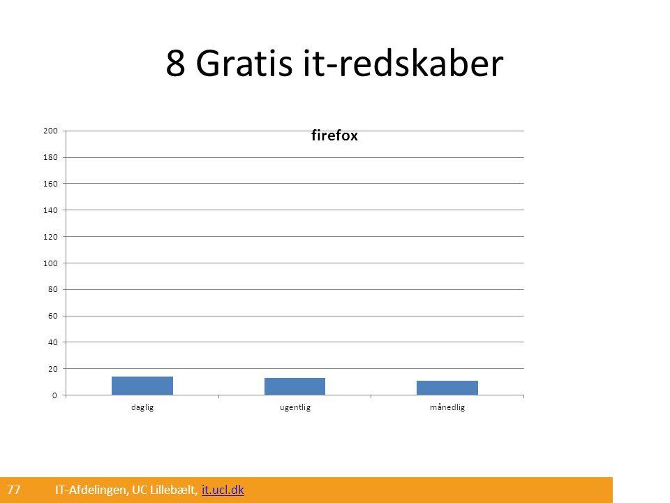 8 Gratis it-redskaber 77 IT-Afdelingen, UC Lillebælt, it.ucl.dk