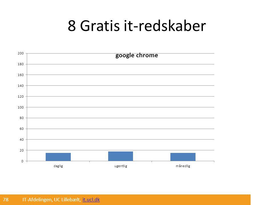 8 Gratis it-redskaber 78 IT-Afdelingen, UC Lillebælt, it.ucl.dk