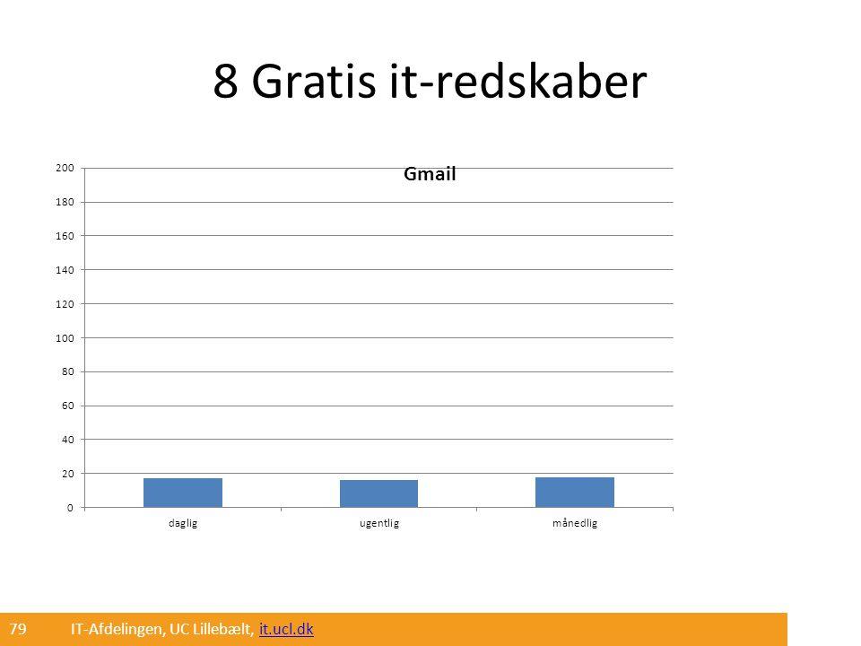 8 Gratis it-redskaber 79 IT-Afdelingen, UC Lillebælt, it.ucl.dk