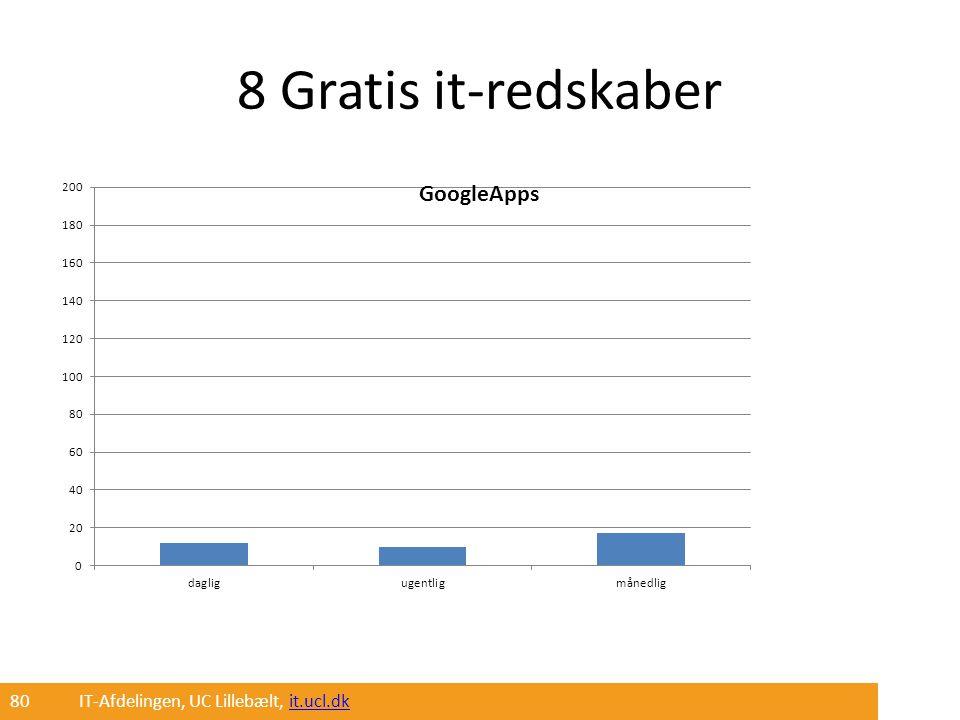 8 Gratis it-redskaber 80 IT-Afdelingen, UC Lillebælt, it.ucl.dk
