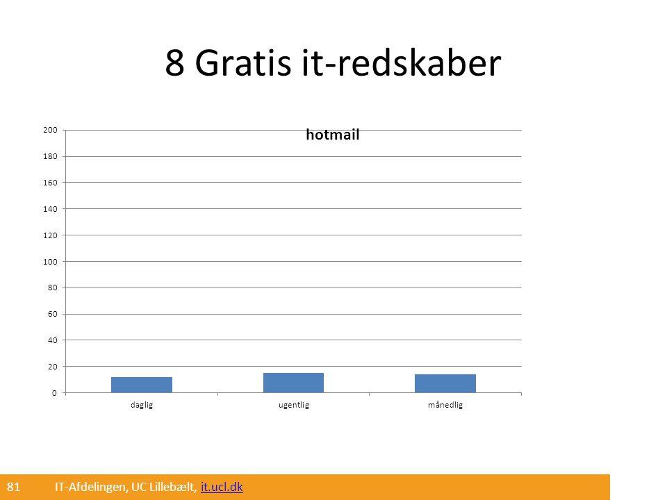 8 Gratis it-redskaber 81 IT-Afdelingen, UC Lillebælt, it.ucl.dk