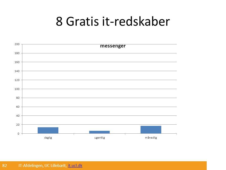 8 Gratis it-redskaber 82 IT-Afdelingen, UC Lillebælt, it.ucl.dk