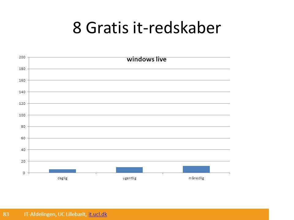 8 Gratis it-redskaber 83 IT-Afdelingen, UC Lillebælt, it.ucl.dk